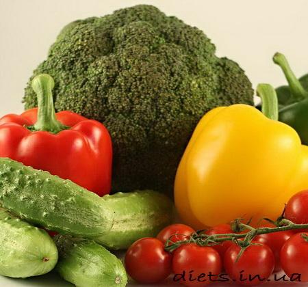 Овощная диета на неделю для потери лишнего веса